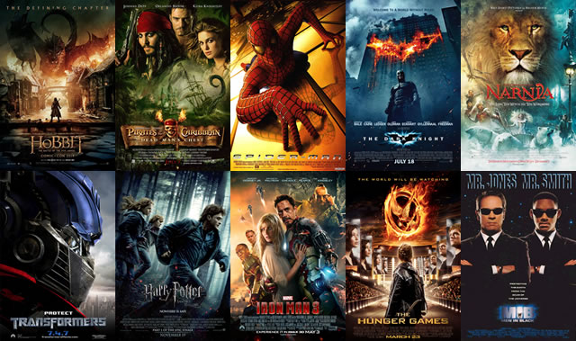 data science applied to movies released in the cinema between 2000